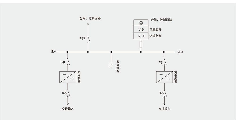 GZD(W)31系列直流系統簡圖