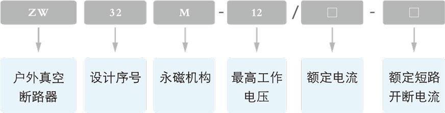 ZW32M-12系列外高压永磁真空断路器2.jpg