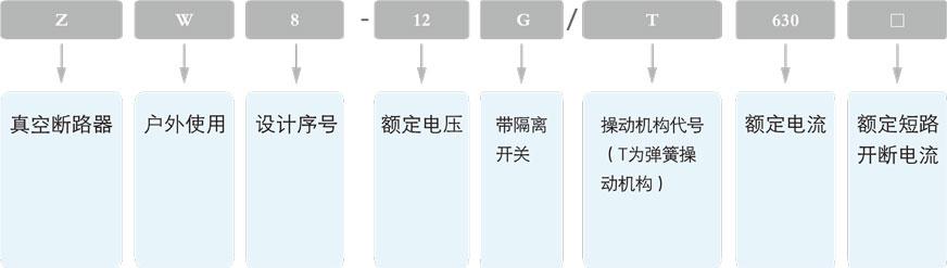 ZW8-1-2户外高压交流真空断路器2.jpg