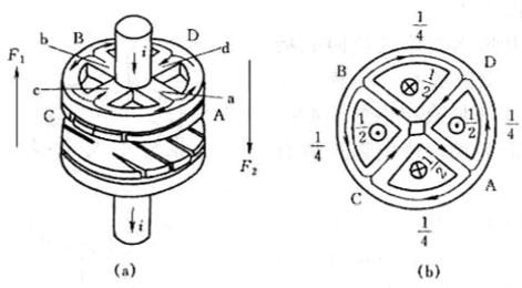 單極型縱向磁場觸頭.jpg