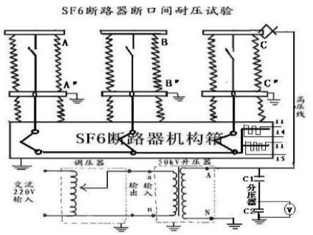 VS1真空斷路器斷口間耐壓試驗.jpg
