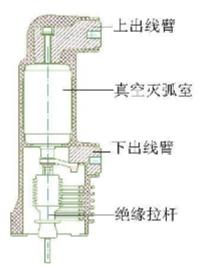 固封極柱的內部結構圖.jpg