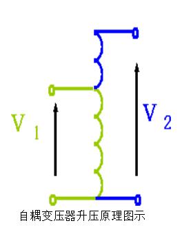 自耦變壓器升壓原理圖