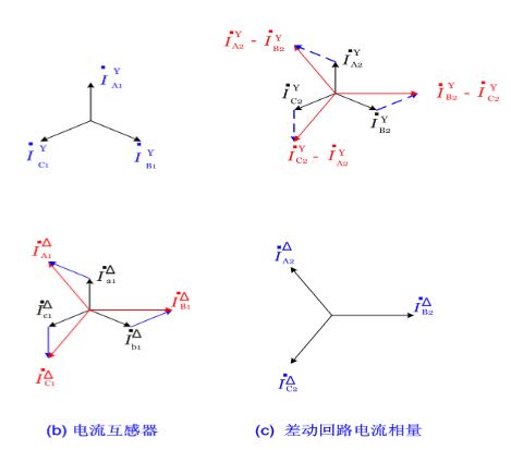 Y,d11接線變壓器差動保護接線圖和相量圖.jpg