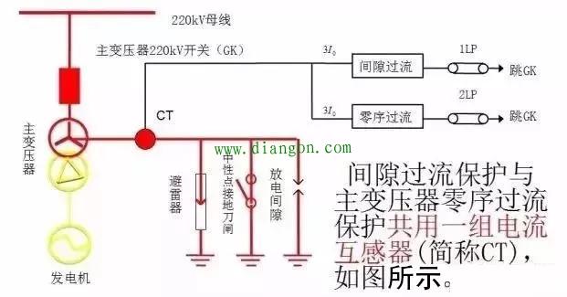 自耦變壓器零序過流保護與間隙過流保護共用中性點CT.jpg