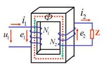 變壓器原、副繞組電流之間的關系.jpg