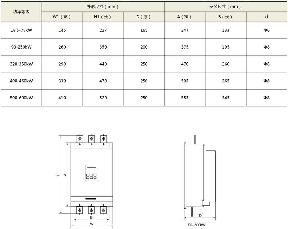 XHR1-Z500旁路式軟啟動器外形及安裝尺寸