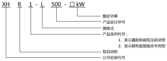 XHR1-L500旁路分體式軟啟動柜型號說明