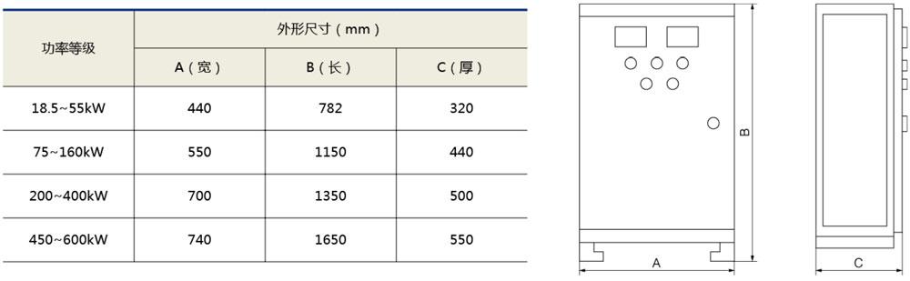 XHR1-L500旁路分體式軟啟動柜外形及安裝尺寸