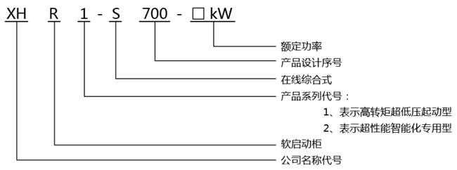 XHR1-S700在線綜合式軟啟動柜型號說明