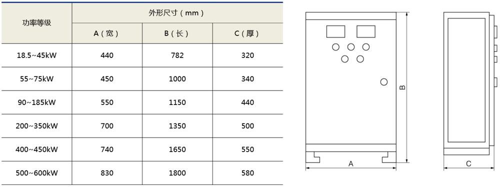 XHR1-S500旁路綜合式軟啟動柜外形及安裝尺寸