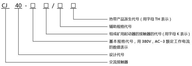 CJ40交流接觸器型號說明