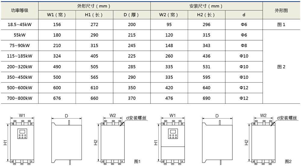 在線式軟啟動器外形及安裝尺寸