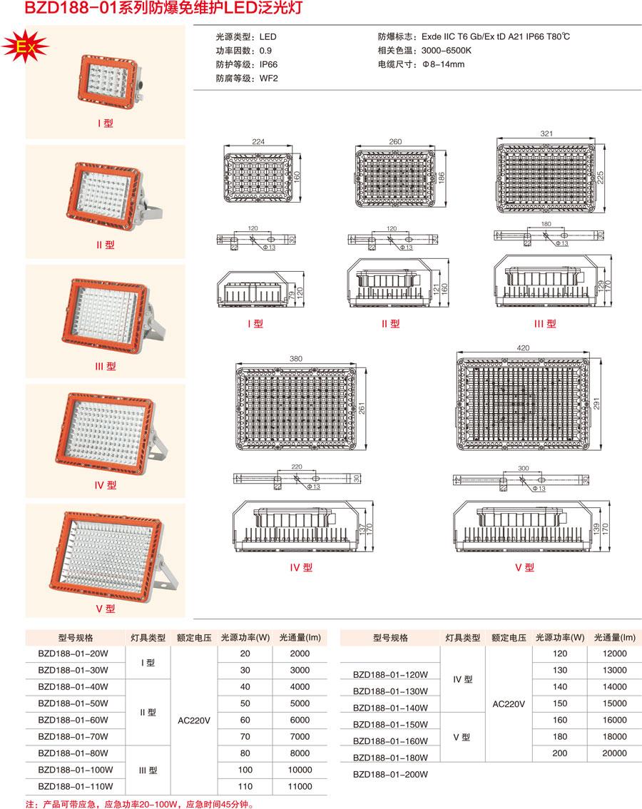 BZD188-01系列防爆免維護LED泛光燈產品安裝尺寸、型號規格