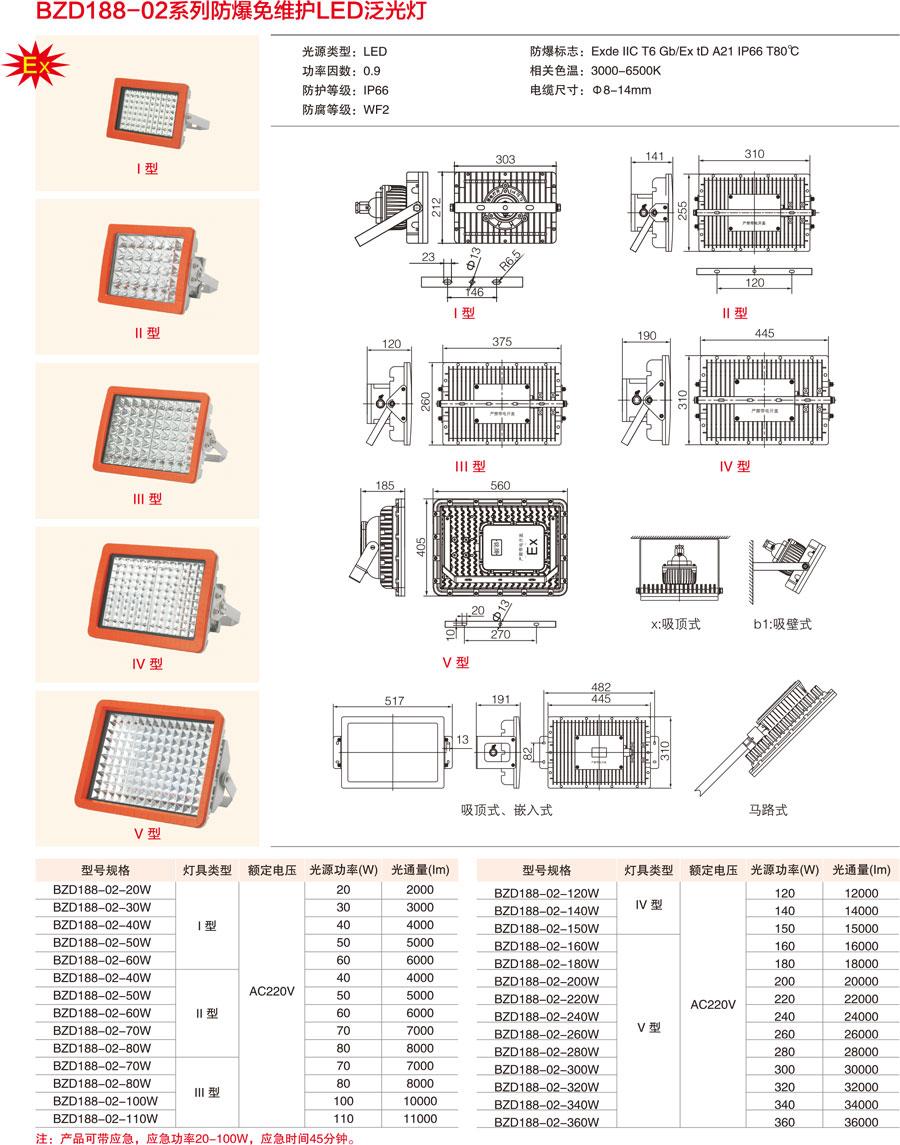 BZD188-02系列防爆免維護LED泛光燈產品安裝尺寸、型號規格