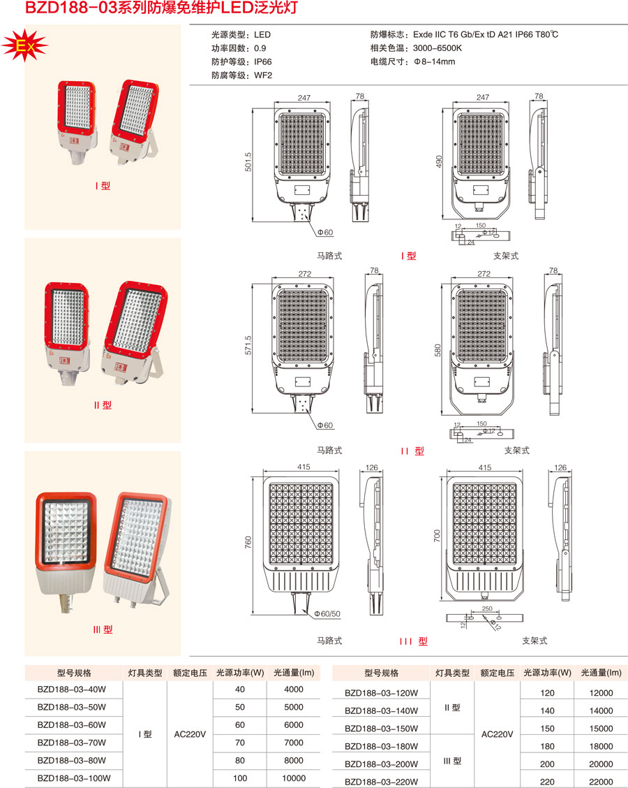 BZD188-03系列防爆免維護LED泛光燈產品安裝尺寸、型號規格