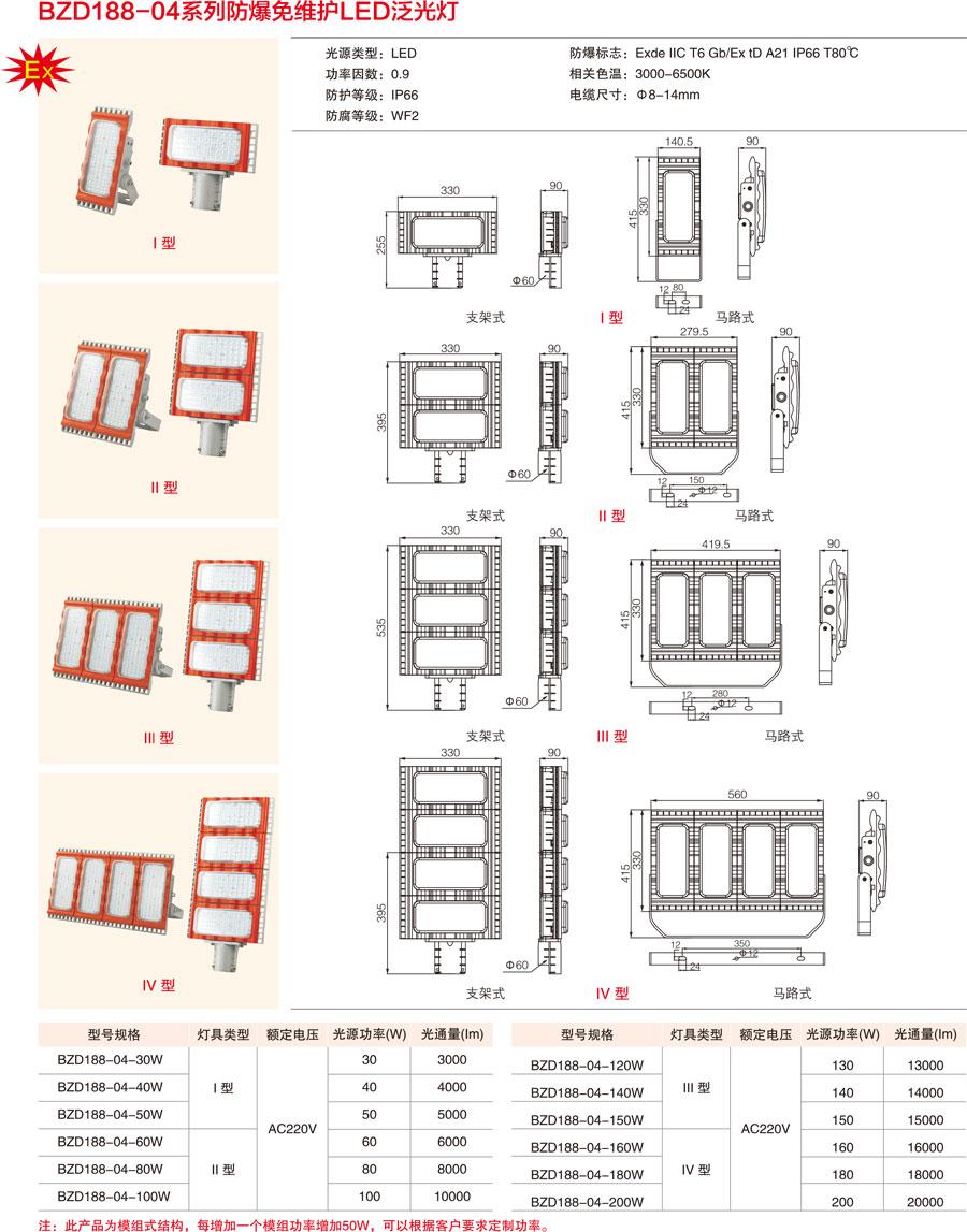 BZD188-04系列防爆免維護LED泛光燈產品安裝尺寸、型號規格