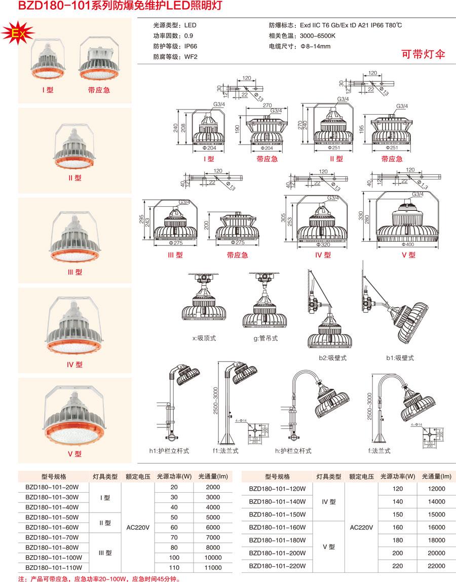 BZD180-101系列防爆免維護LED照明燈產品安裝尺寸、型號規格