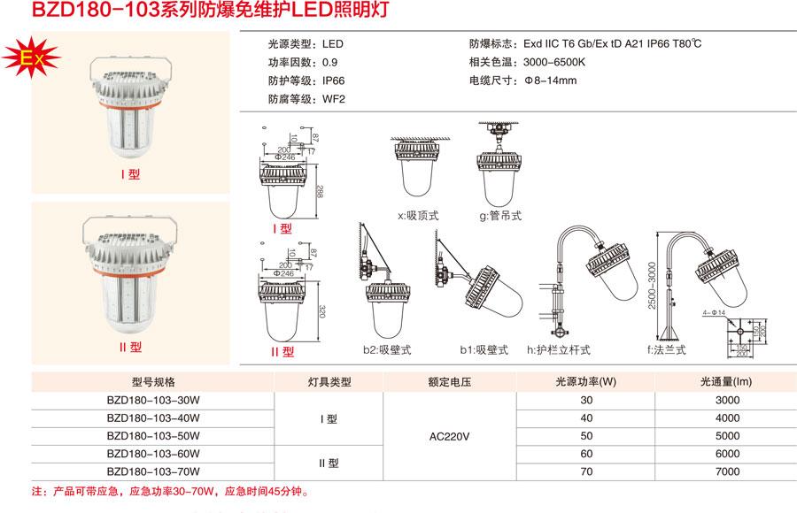 BZD180-103系列防爆免維護LED照明燈產品安裝尺寸、型號規格