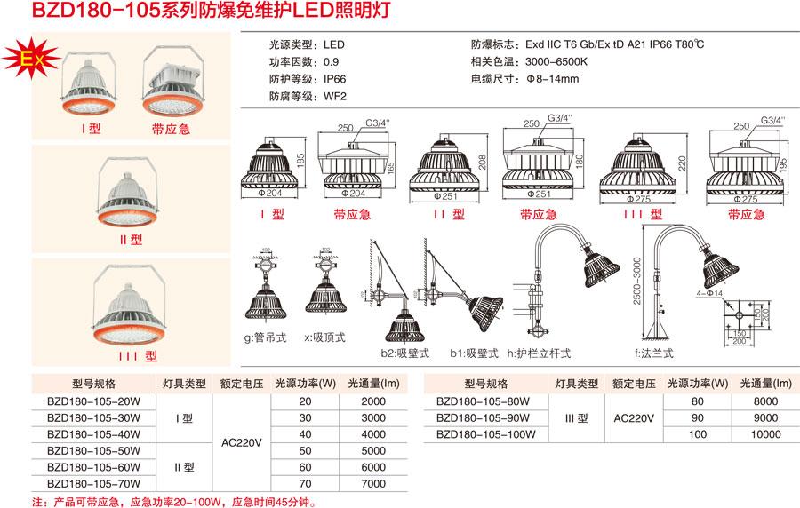 BZD180-105系列防爆免維護LED照明燈產品安裝尺寸、型號規格