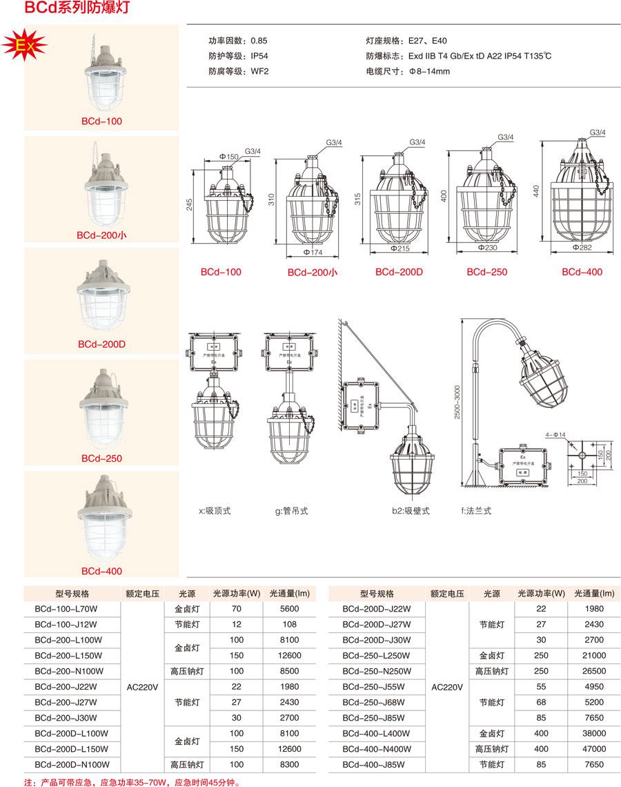 BCd系列防爆燈產品安裝尺寸、型號規格