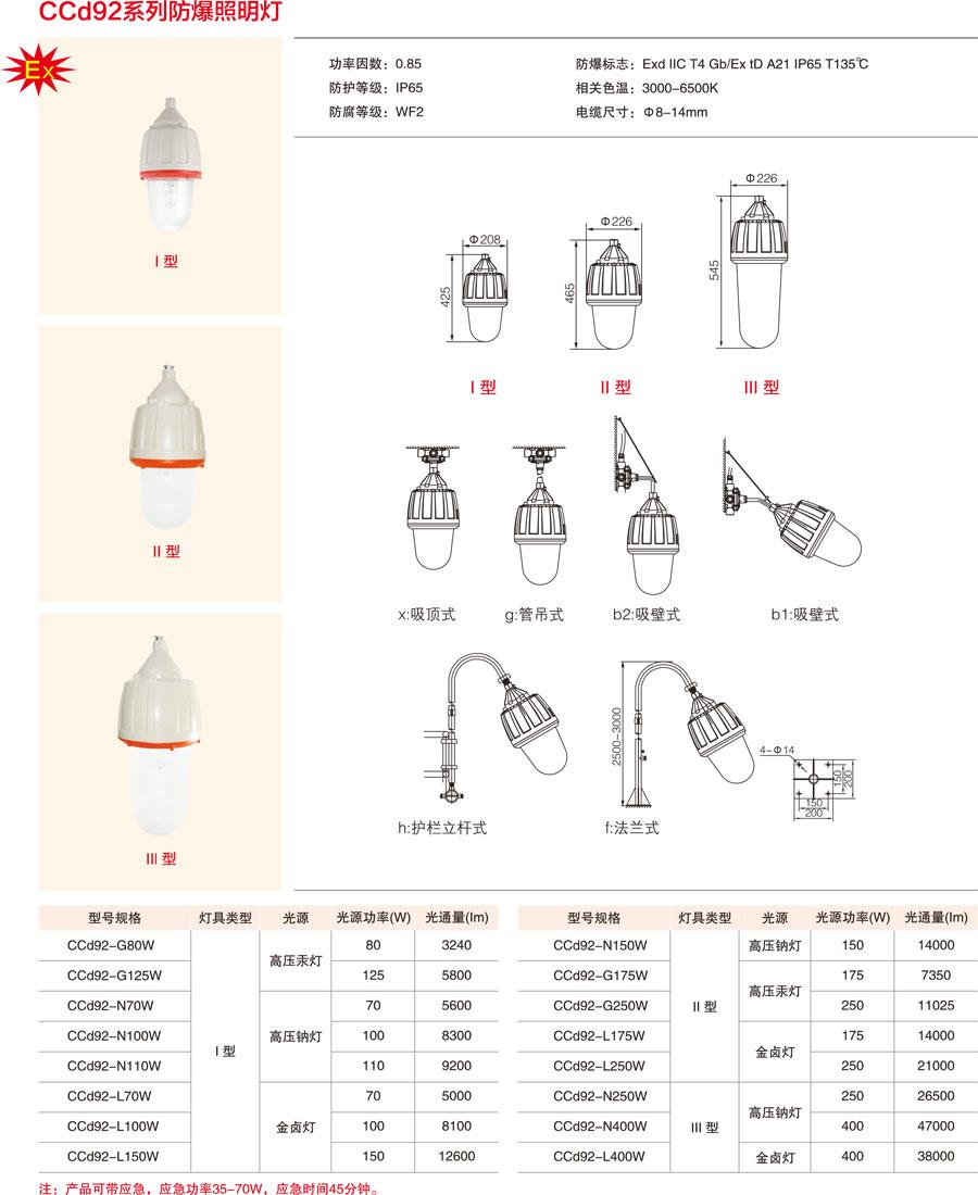CCd系列防爆照明燈產品安裝尺寸、型號規格