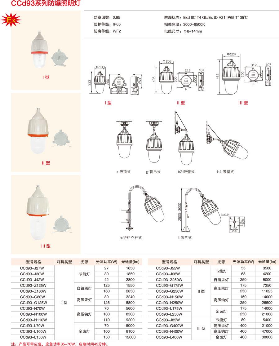CCd93系列防爆照明燈產品安裝尺寸、型號規格