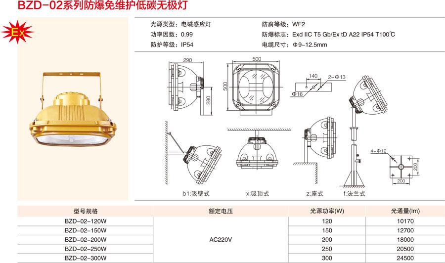 BZD-02系列防爆免維護低碳無極燈產品尺寸及對應的參數值