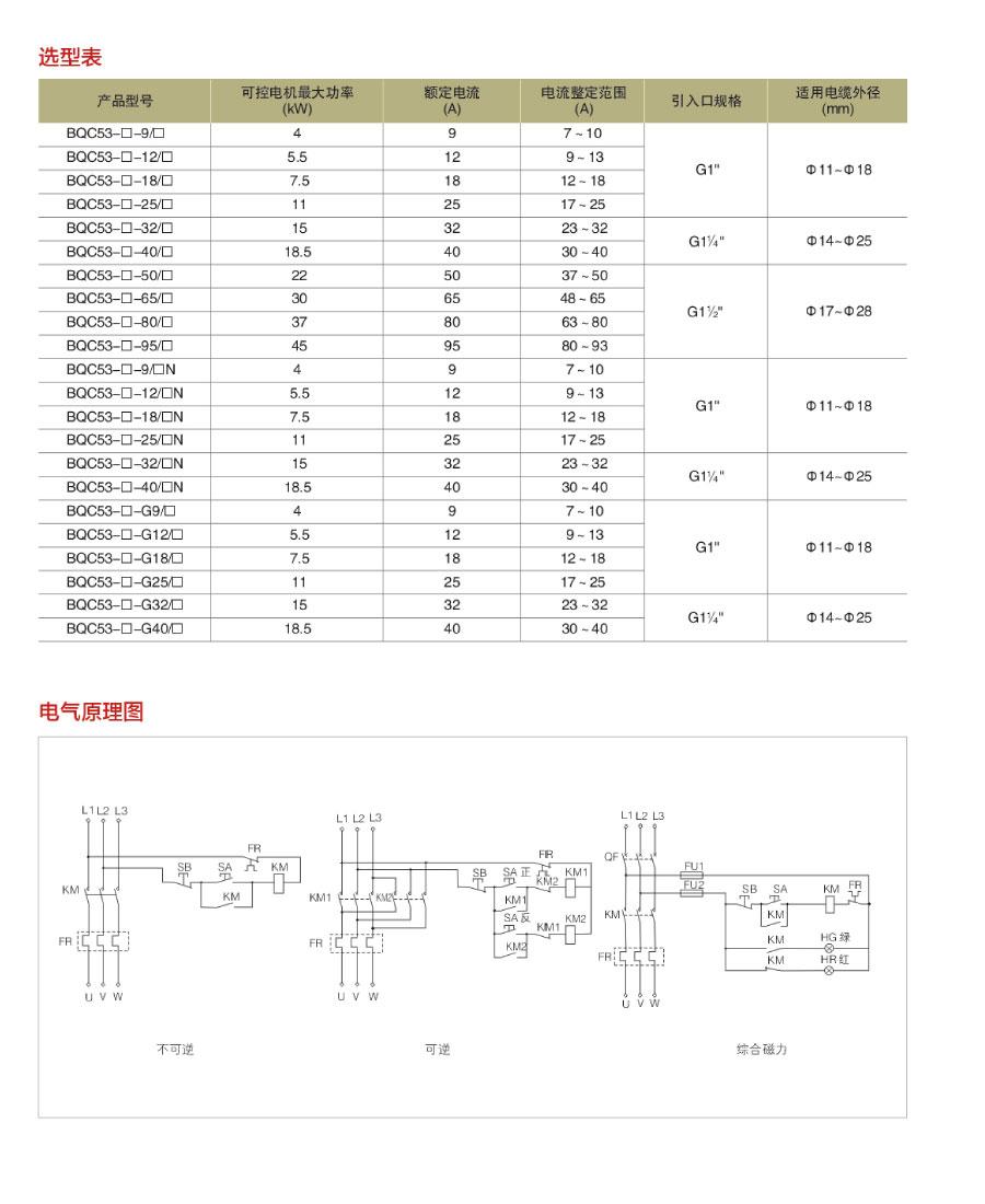 BQC53系列防爆磁力起動器產品電氣原理圖
