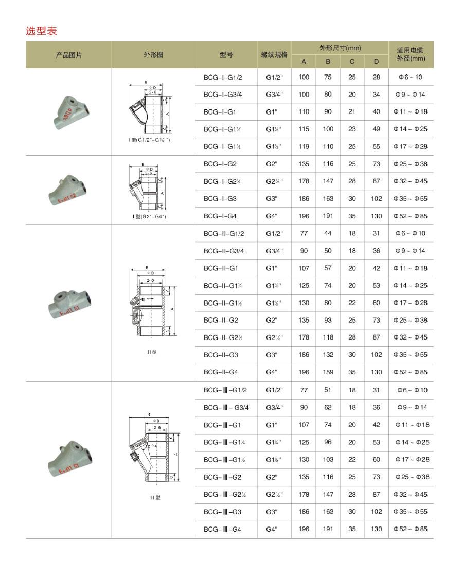 BCG系列防爆隔離密封盒選型表