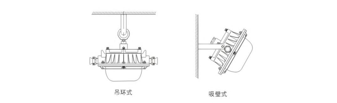 DGS18/24/30/36/45/48/ 50/51/52/60/127L(A) 系列礦用隔爆型LED巷道燈外形及安裝尺寸2