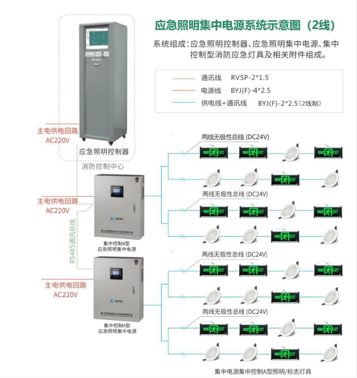 应急照明集中电源接线图