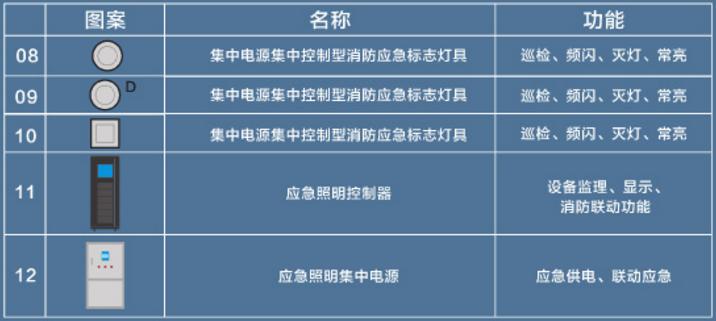 应急灯具图案标志4