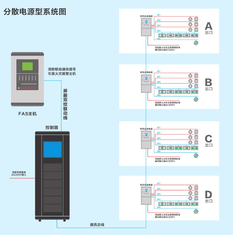 分散电源型系统图