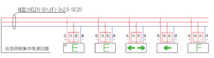 A型应急标志灯具接线示意图——标志灯