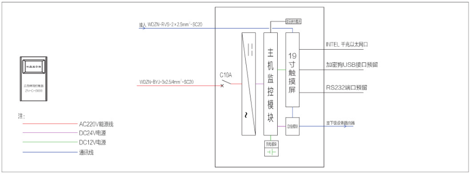 YH-C-S600应急照明控制器原理图