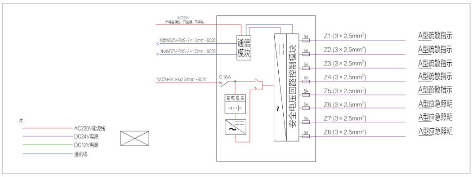 YH-D系列A型应急照明集中电源原理图
