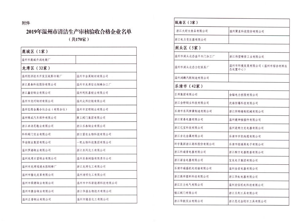 20191224温经信产业(137号)-2.png