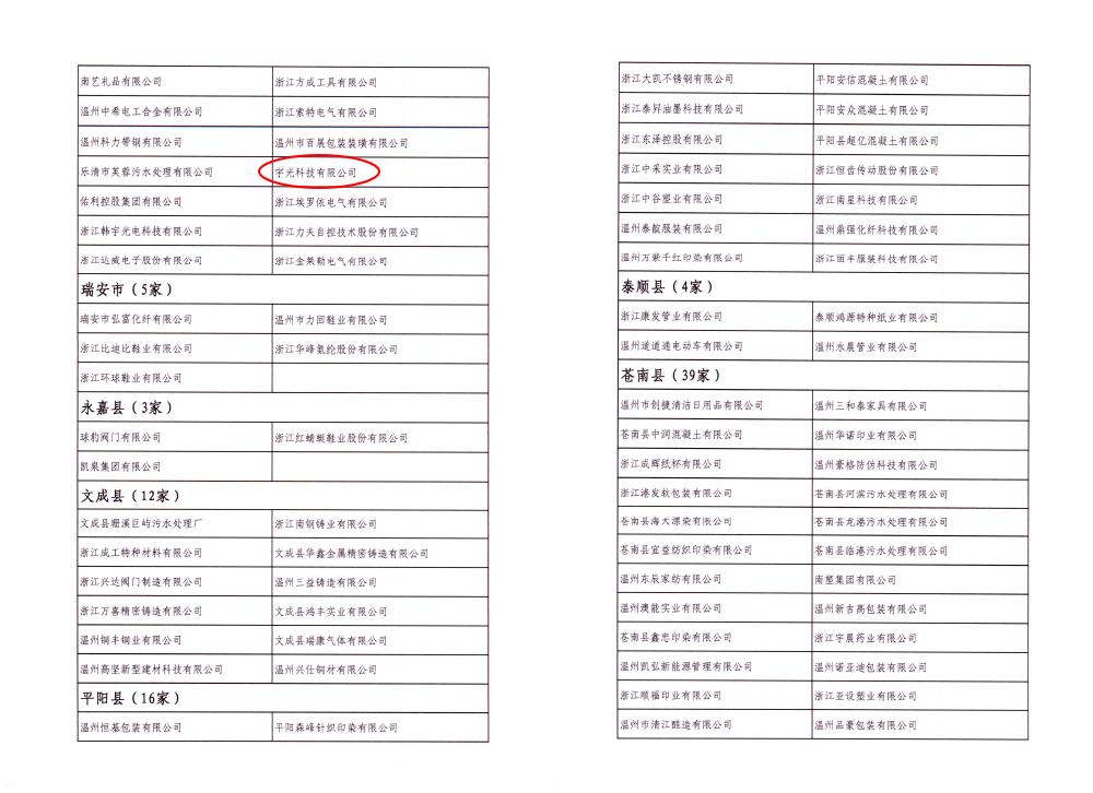20191224温经信产业(137号)-3.png