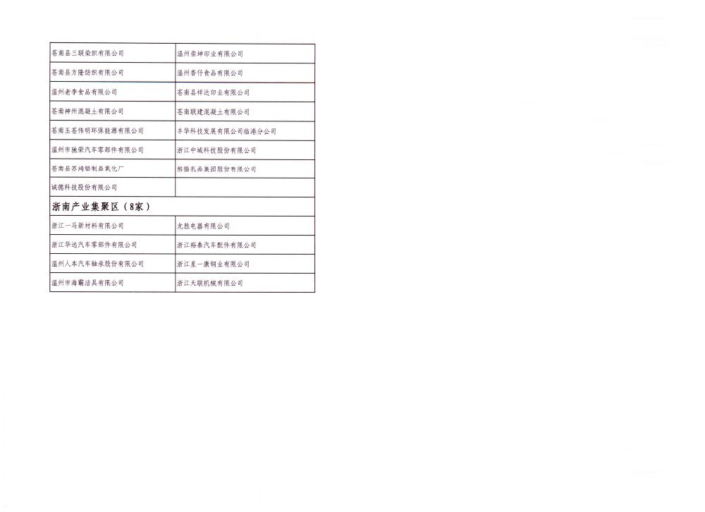 20191224温经信产业(137号)-4.png