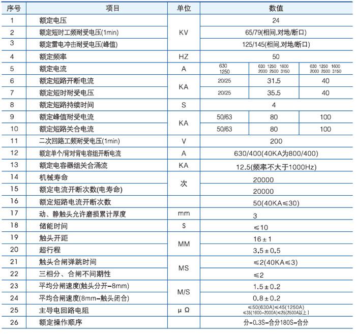 VS1-24户内高压真空断路器主要技术参数