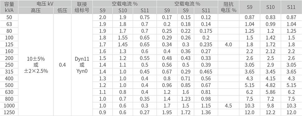 变压器技术参数表