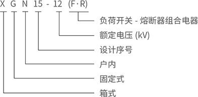 XGN15-12箱式固定交流金属封闭开关设备型号含义