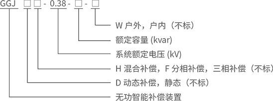 GGJ低压无功智能补偿装置型号含义