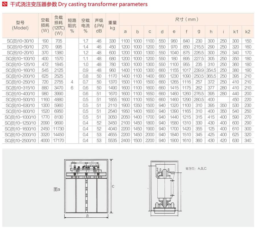 干式澆注變壓器參數
