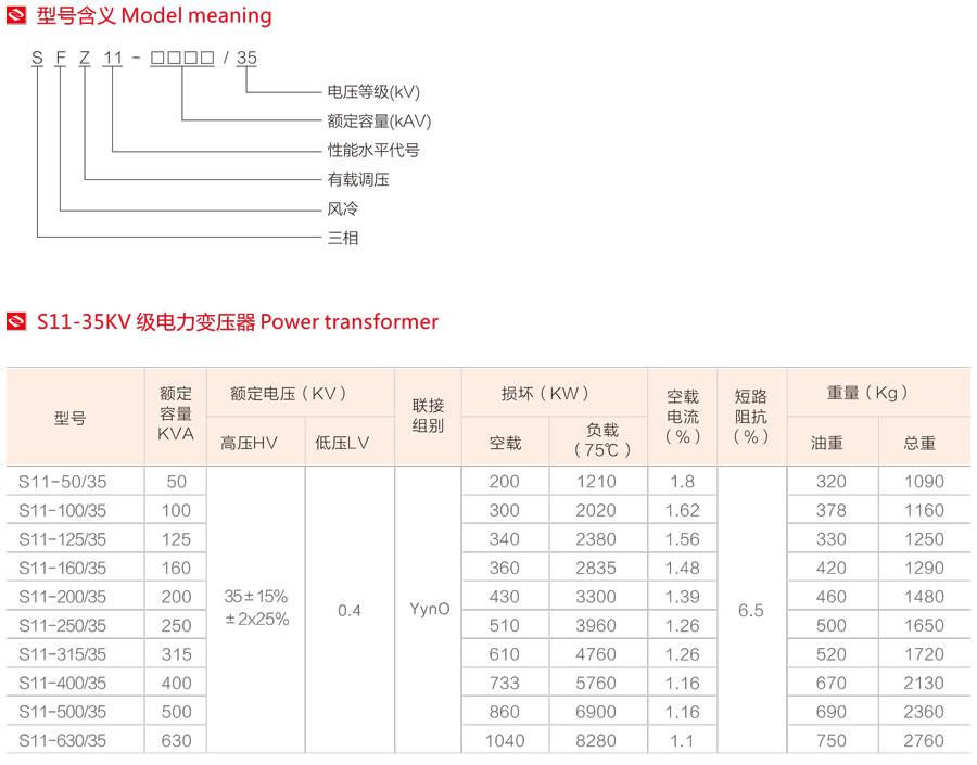 S11-35KV油浸式電力變壓器型號含義、不同型號下變壓器的對應參數值表