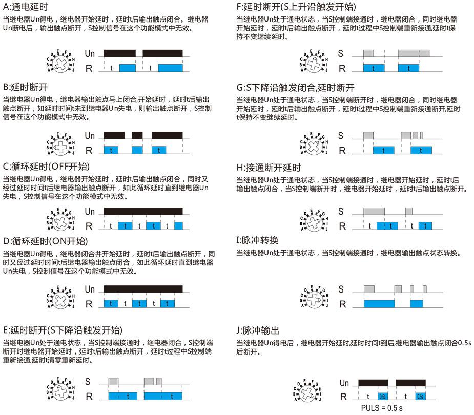 多功能型时间继电器功能图