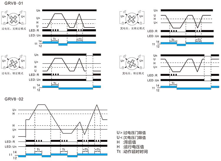 电压监控继电器功能图