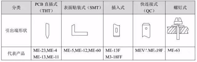 继电器引出端形式可根据实际情况选择合适的引出端形状.jpg