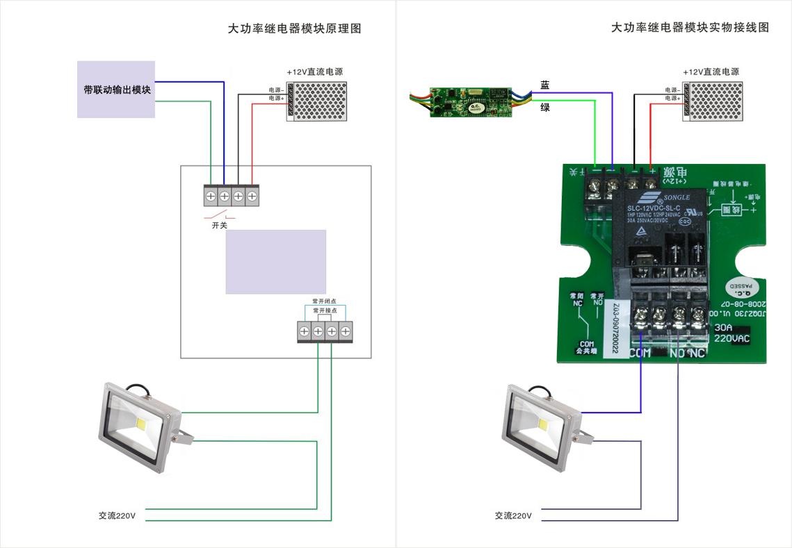 大功率继电器模块原理图和实物接线图.jpg